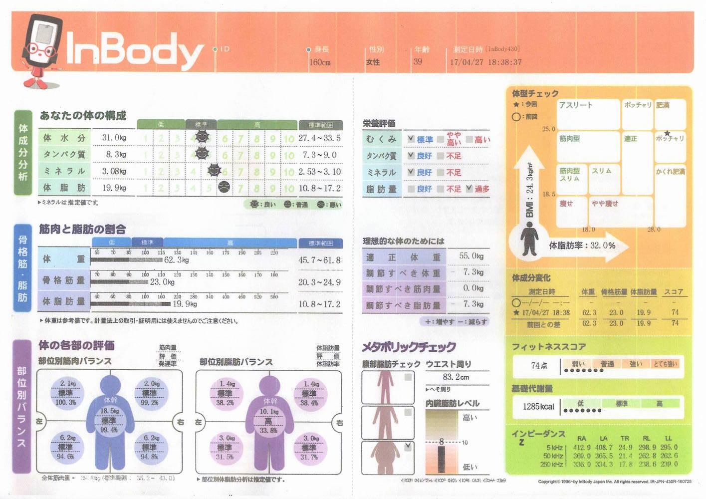 熊本県 熊本市 パーソナルトレーニングジム プライベートジム コンディショニングトレーナー ダイエット シェイプアップ 減量 バルクアップ 筋肥大 体力アップ 筋トレ ジム